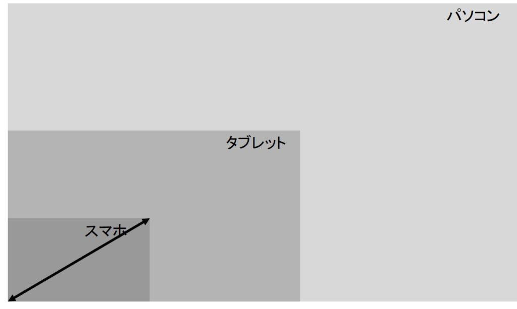 【Cocoonテーマ】ヘッダー画像を画面ピッタリ合わせる方法!